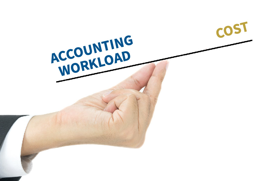 Accounting Workload